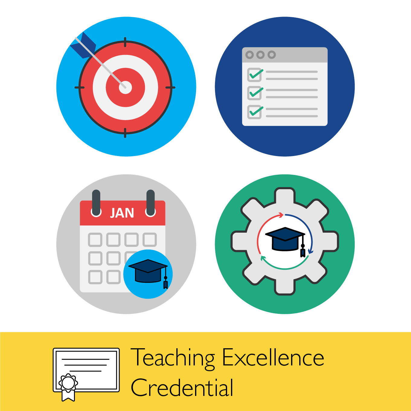 Course Design feature image includes the four icons that represents the modules: Learning Outcomes, Assessment Planning, Instructional Planning and Course Alignment